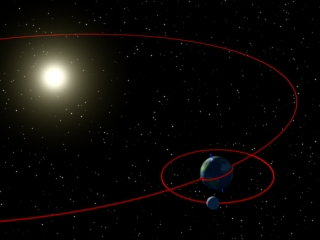 Revolution vs Rotation Solar System - Pics about space